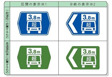 高さ指定道路の標識