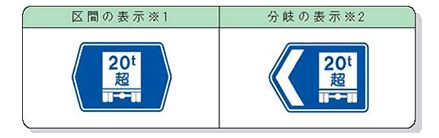 重さ指定道路の標識